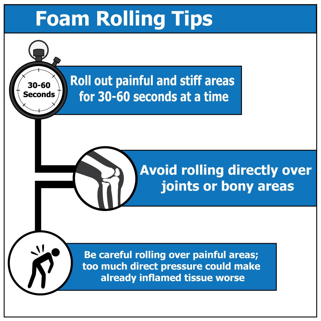 Foam Rolling Tips